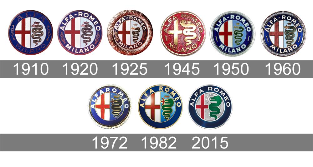 Histoire logo Alfa Romeo